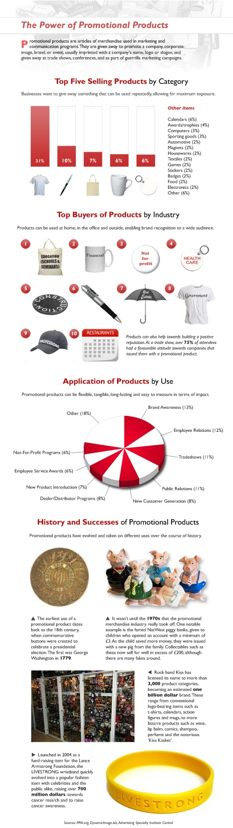 The-Power-of-Promotional-Products-Infographic